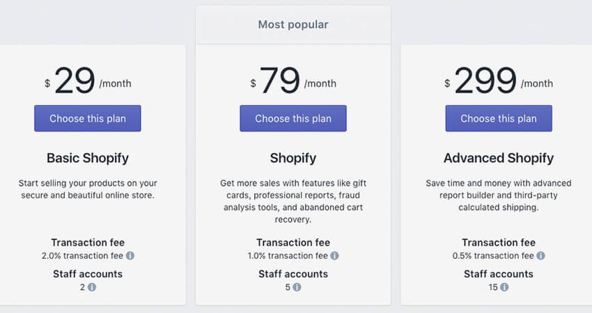 Shopify-Plan