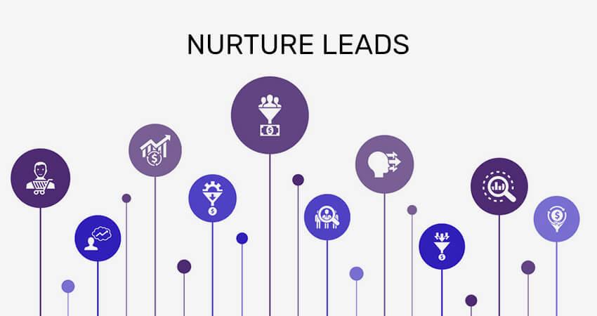 Nurture-Leads