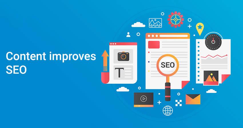 Content improves SEO