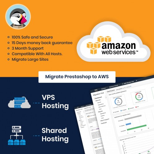 AWS Cloud Server Migration Prestashop