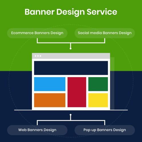 Custom Service, Theme Customization, Banner Design, Google sitemap   One Day Services