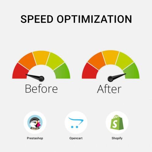 Page Speed Optimization Service